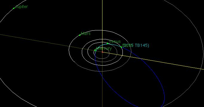 Scary Asteroid to Narrowly Miss Earth on Halloween