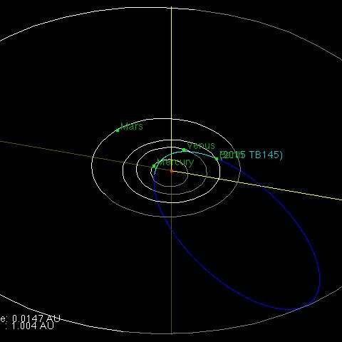 Scary Asteroid to Nearly Hit Earth on Halloween -- NYMag