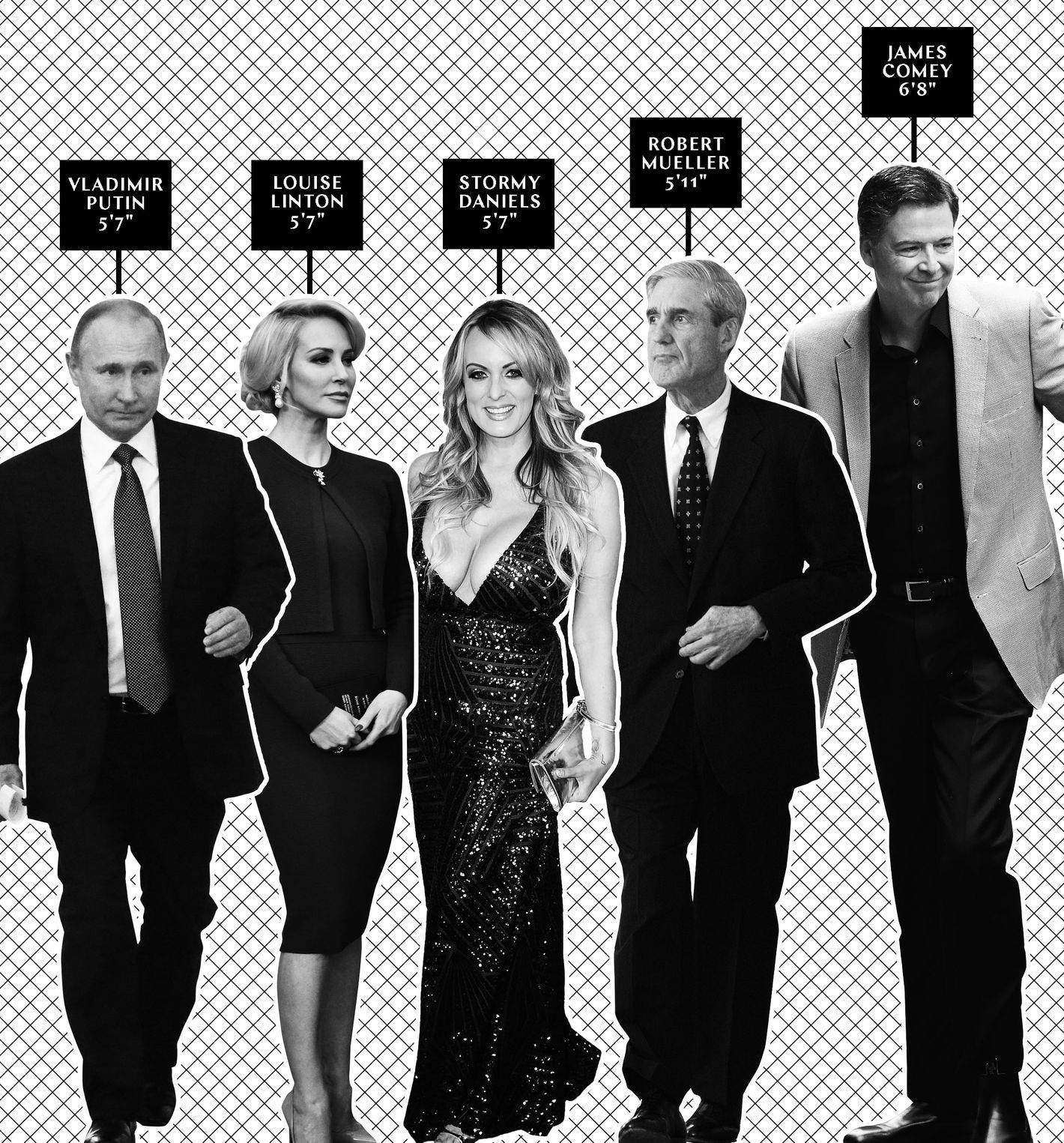 how tall are ivanka james comey and others in trumpworld