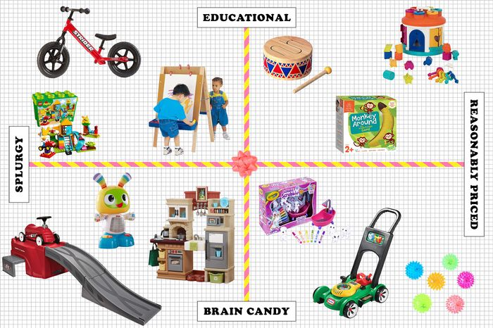 Best Gifts for Two Year Olds