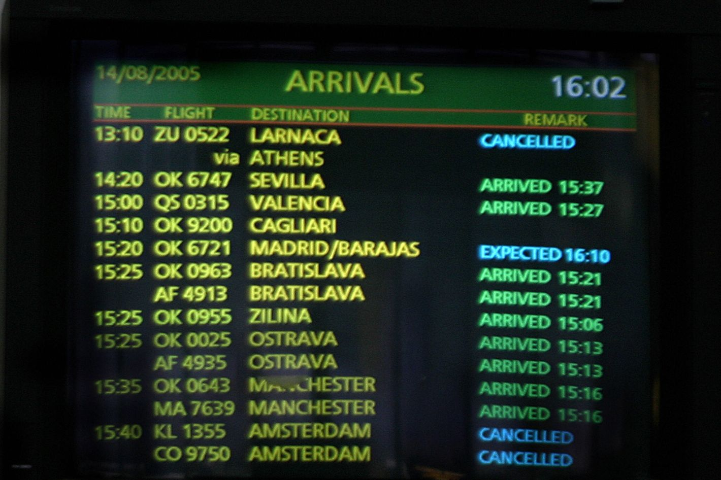 "Prague, CZECH REPUBLIC:  A picture taken 14 August 2005 at Prague airport shows a screen announcing that Helios flight ZU 0522 from Larnaca to Prague via Athens was cancelled. A Cypriot official said first indications from the Greek authorities were that the crash of a Cypriot airliner near Athens on Sunday was not the result of a terror attack. ""First indications from the Greek authorities are that this wasn't a terrorist attack,"" presidential spokesman Marios Karoyan told reporters. The Helios Airways plane crashed with 121 people on board including 115 passengers and six crew. AFP PHOTO / MICHAL CIZEK  (Photo credit should read MICHAL CIZEK/AFP/Getty Images)"