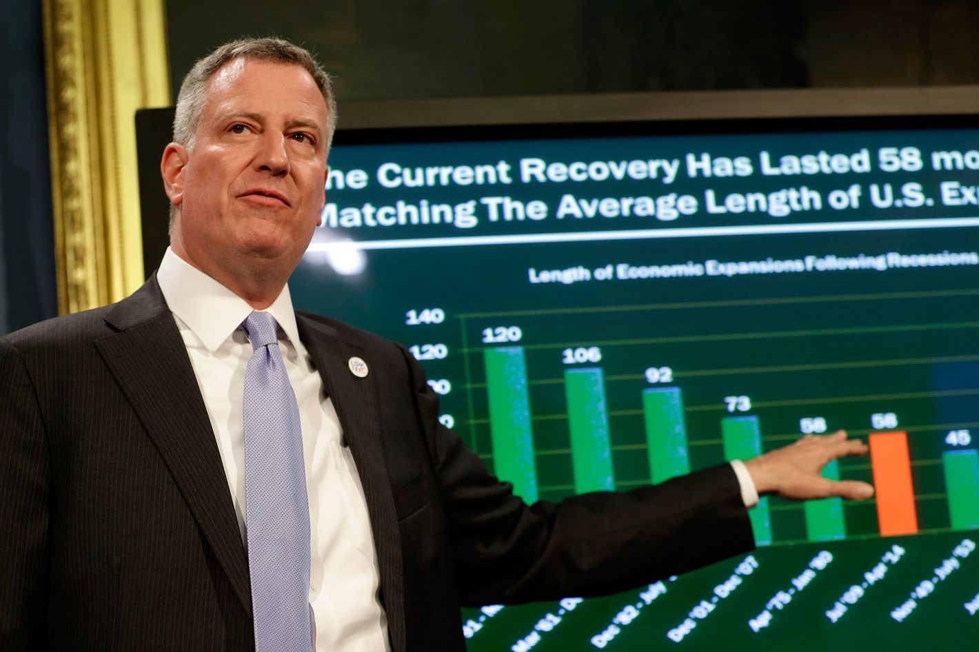 New York City Mayor Bill de Blasio presents the 2015 city budget at City Hall on May 8, 2014 in New York City. The Mayor unveiled a $73.9 billion spending plan for education, housing and infrastructure, amongst others.